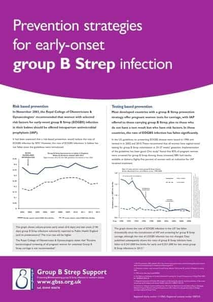 How to prevent group b strep